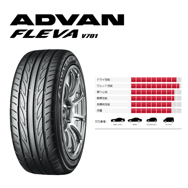 ヨコハマ ADVAN FLEVA V701 225/35R20 90W XL